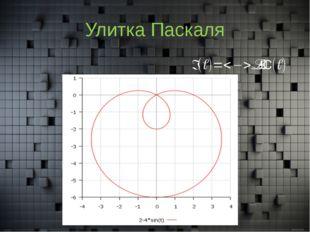 Улитка Паскаля r(t)=2−4sin(t)