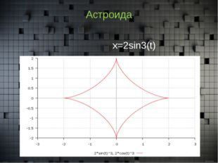 Астроида x=2sin3(t)