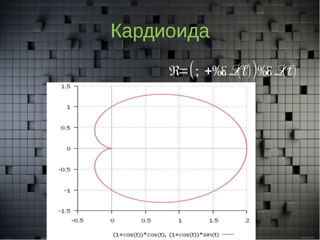 Кардиоида x=(1+cos(t))cos(t)