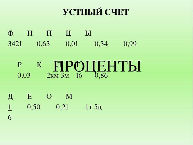 УСТНЫЙ СЧЕТ ФНПЦЫ 34210,630,010,340,99 РКЛТ 0,032...
