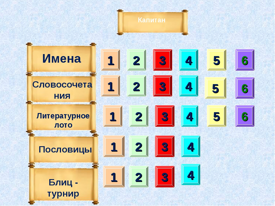 1 1 1 1 1 2 2 2 2 2 3 3 3 3 3 4 4 4 4 4 5 5 5 6 6 6