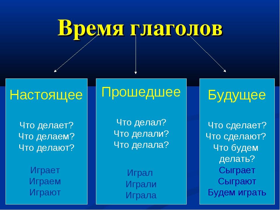 Как определить время у глагола сделайте