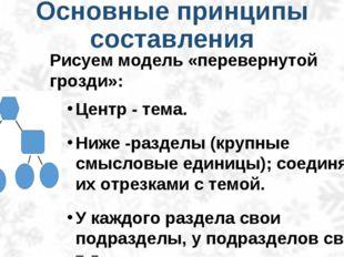 Основные принципы составления Рисуем модель «перевернутой грозди»: Центр - те