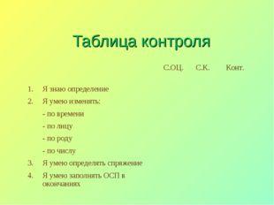 Таблица контроля С.ОЦ.С.К.Конт. 1.Я знаю определение 2.Я умею изменя