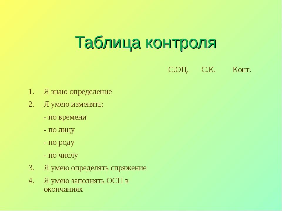 Таблица контроля С.ОЦ.С.К.Конт. 1.Я знаю определение 2.Я умею изменя...