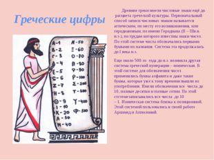 Греческие цифры Древние греки имели числовые знаки ещё до расцвета греческой