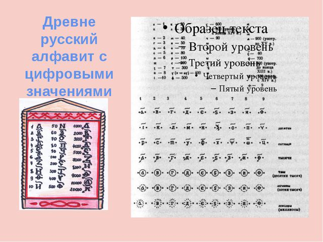 Древне русский алфавит с цифровыми значениями