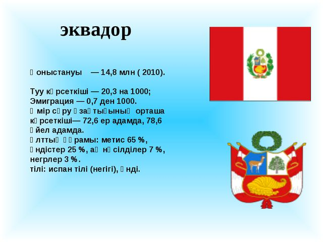эквадор Қоныстануы — 14,8 млн ( 2010). Туу көрсеткіші — 20,3 на 1000; Эмиграц...