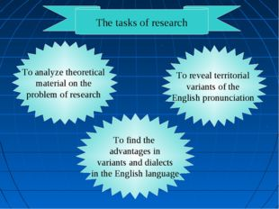 The tasks of research To analyze theoretical material on the problem of resea