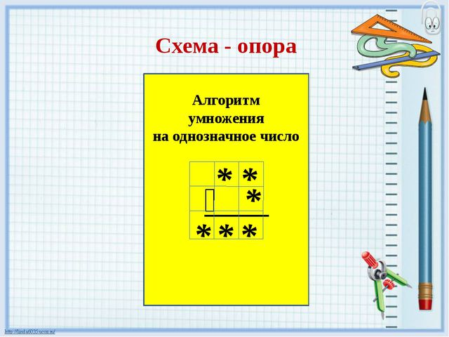 Урок 4 класс схемы опоры