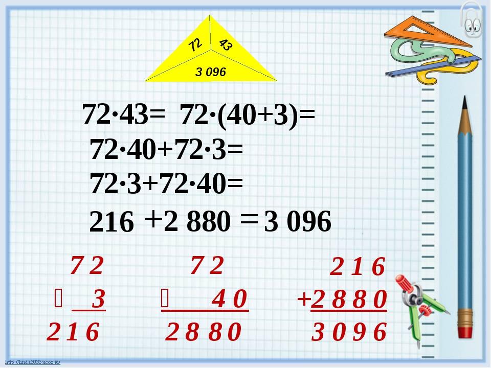 72·43= 72·(40+3)= 72·40+72·3= 72·3+72·40= 216 +2 880 = 3 096 7 2 ˣ 3 7 2 ˣ 4...
