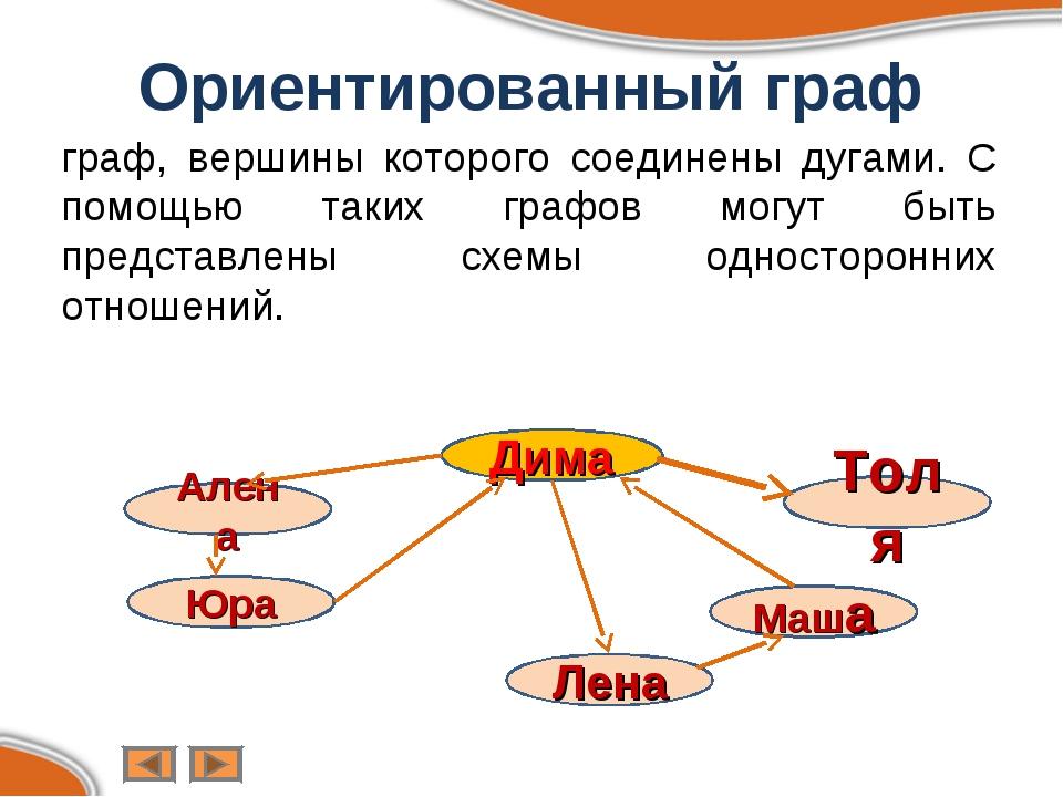 Ориентированный граф граф, вершины которого соединены дугами. С помощью таких...