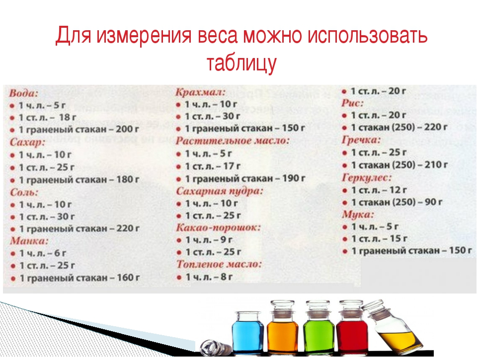 Для измерения веса можно использовать таблицу