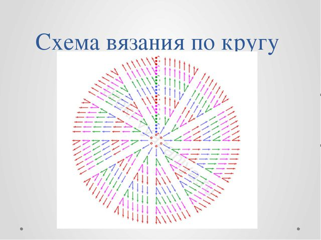 Схема вязания по кругу