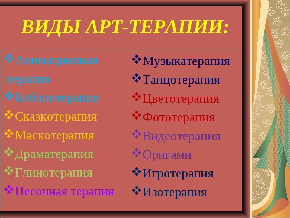 ВИДЫ АРТ-ТЕРАПИИ: Анимационная терапия Библиотерапия Сказкотерапия Маскотерап...
