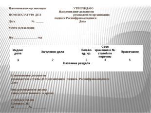 Наименование организации УТВЕРЖДАЮ  Наименование должности НОМЕНКЛАТУ