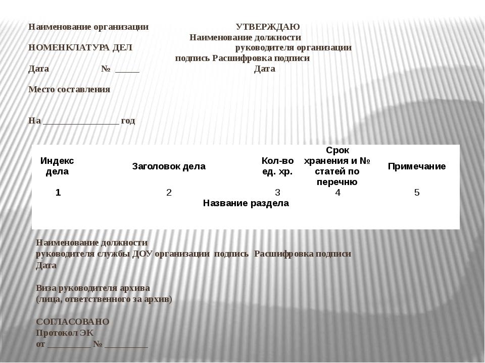 Наименование организации УТВЕРЖДАЮ  Наименование должности НОМЕНКЛАТУ...