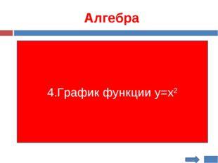 Алгебра 4.График функции у=х2
