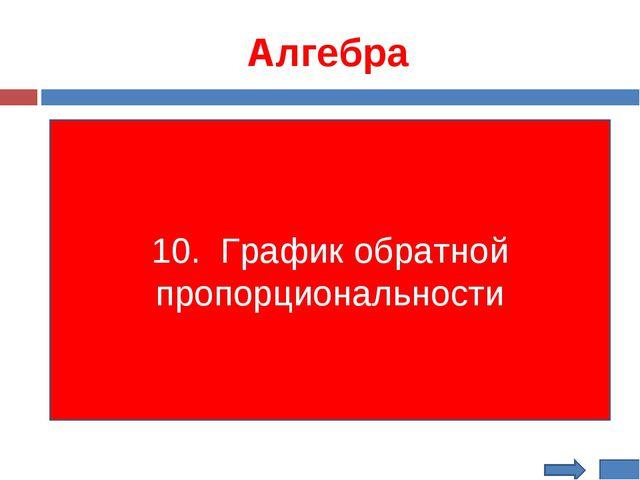 Алгебра 10. График обратной пропорциональности