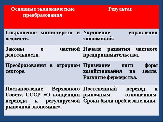 Основные экономические преобразования Результат Сокращение министерств и вед...