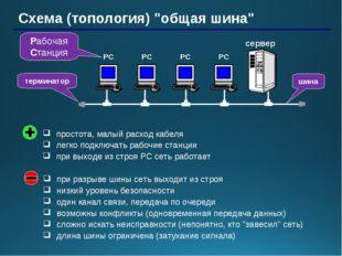 """Схема (топология) """"общая шина"""" сервер Рабочая Станция терминатор простота, ма"""