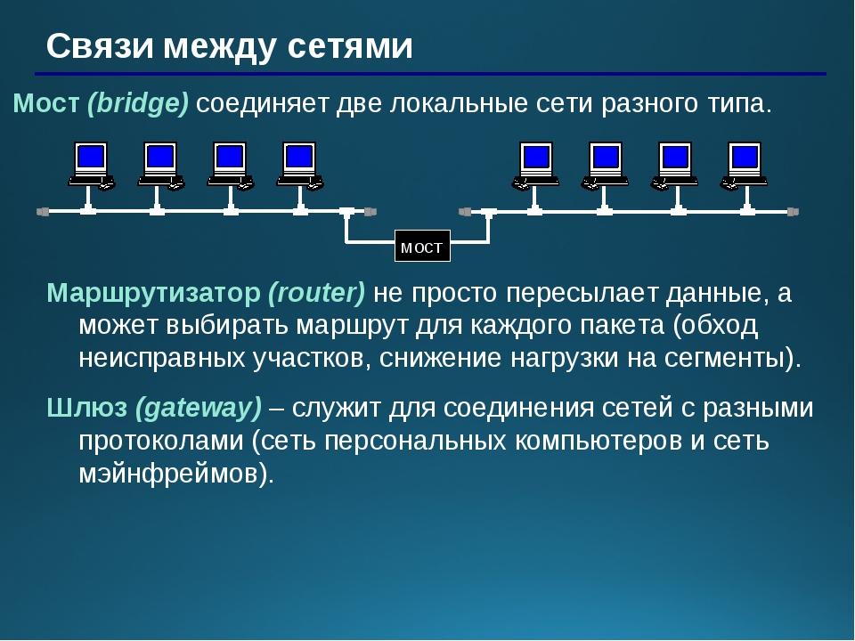 Связи между сетями Мост (bridge) соединяет две локальные сети разного типа. м...