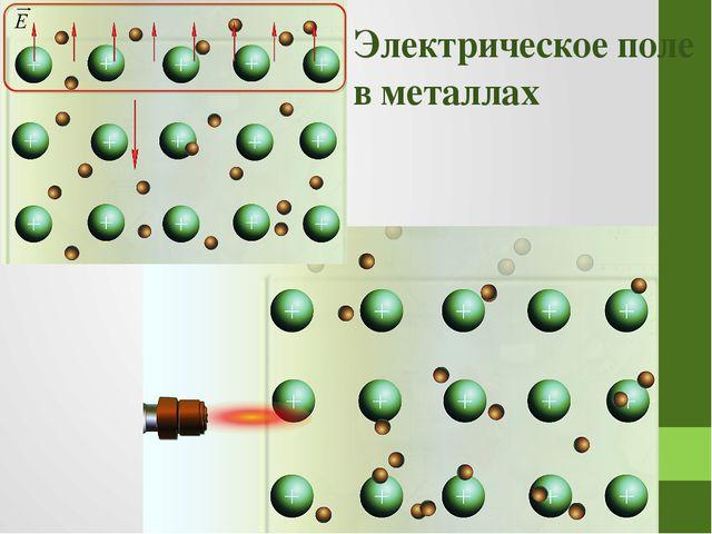 Электрическое поле в металлах