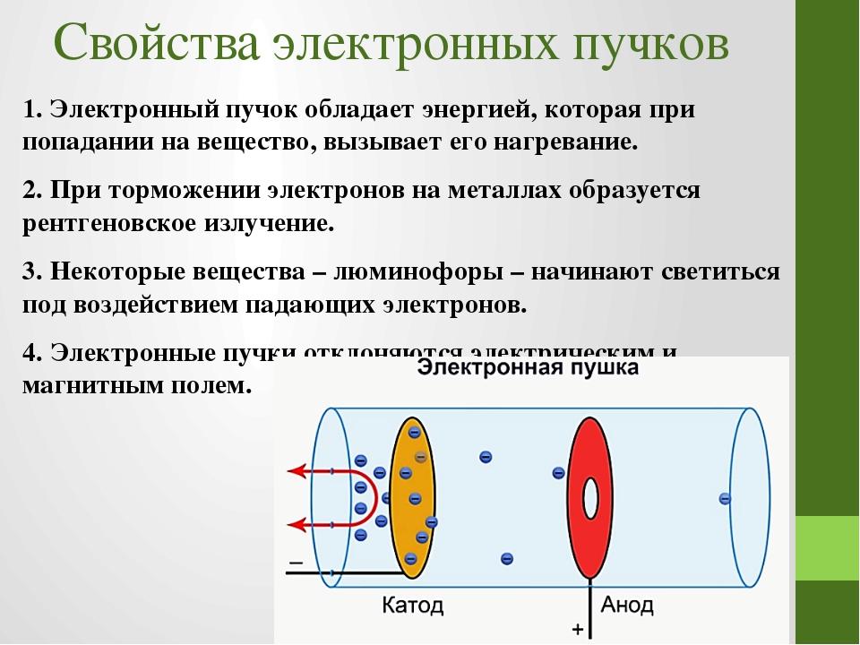Свойства электронных пучков 1. Электронный пучок обладает энергией, которая п...