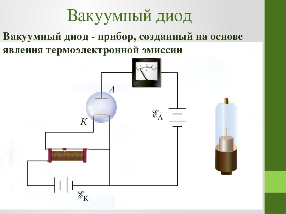 Вакуумный диод Вакуумный диод - прибор, созданный на основе явления термоэлек...