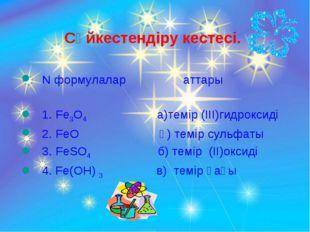 Сәйкестендіру кестесі. N формулалар аттары 1. Fe3O4 а)темір (III)гидроксиді