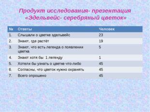 Продукт исследования- презентация «Эдельвейс- серебряный цветок» №ОтветыЧе