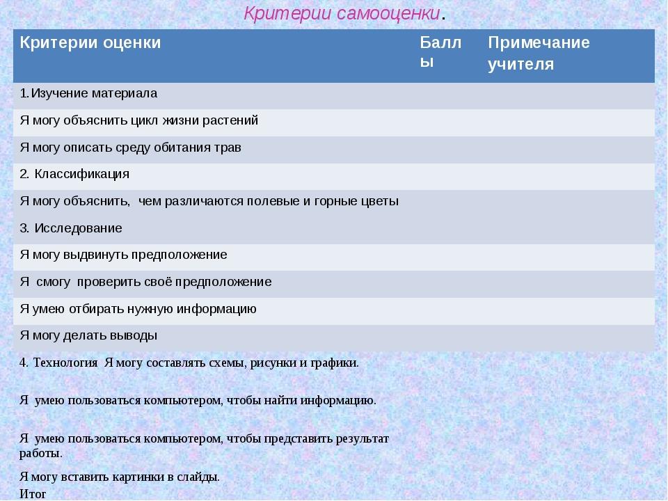 Критерии самооценки. Критерии оценкиБаллыПримечание учителя Изучение матери...