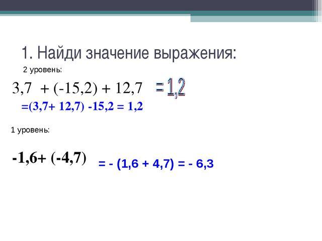 1. Найди значение выражения: 3,7 + (-15,2) + 12,7 =(3,7+ 12,7) -15,2 = 1,2 -1...