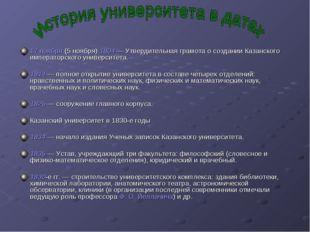 17 ноября (5 ноября) 1804— Утвердительная грамота о создании Казанского импе