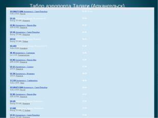 Табло аэропорта Талаги (Архангельск). рейс расписание SU 6306/FV 6306Арханге