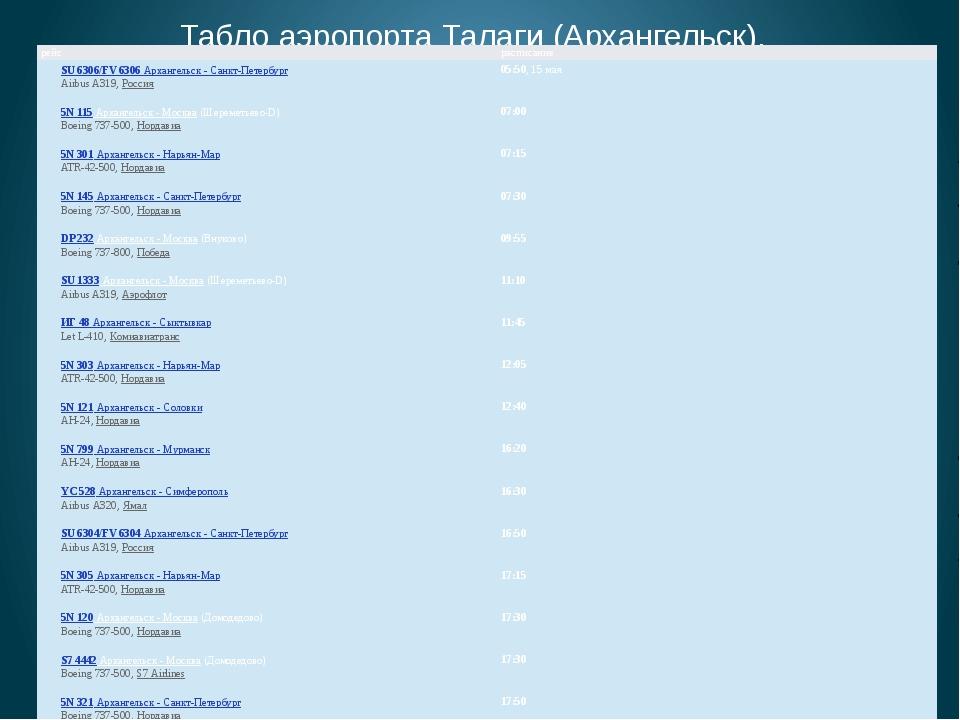Табло аэропорта Талаги (Архангельск). рейс расписание SU 6306/FV 6306Арханге...