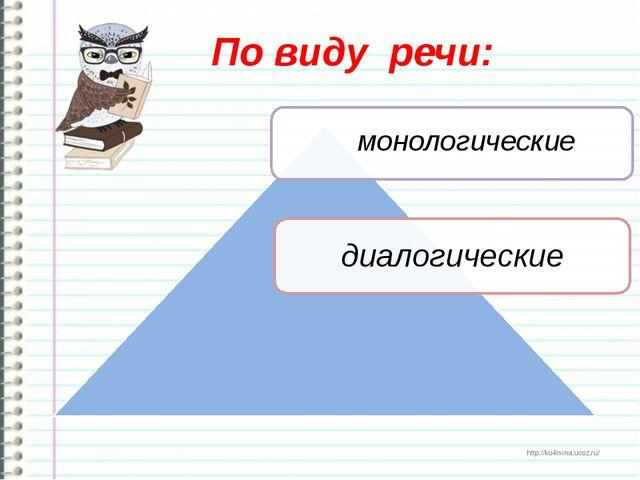 По виду речи: монологические http://ku4mina.ucoz.ru/ http://ku4mina.ucoz.ru/