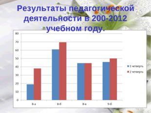 Результаты педагогической деятельности в 200-2012 учебном году.