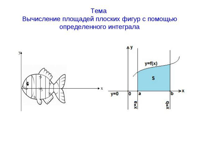 Тема Вычисление площадей плоских фигур с помощью определенного интеграла