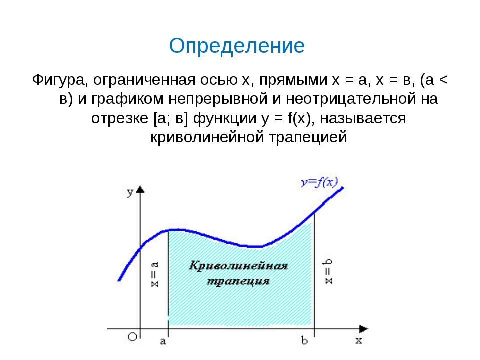 Определение Фигура, ограниченная осью х, прямыми х = а, х = в, (а < в) и граф...