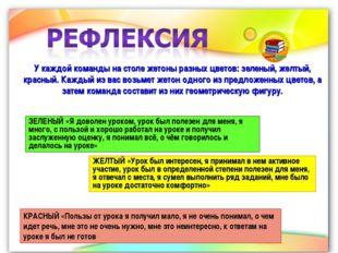 Рефлексия У каждой команды на столе жетоны разных цветов: зеленый, желтый, кр