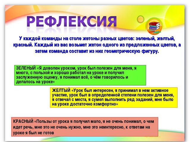 Рефлексия У каждой команды на столе жетоны разных цветов: зеленый, желтый, кр...