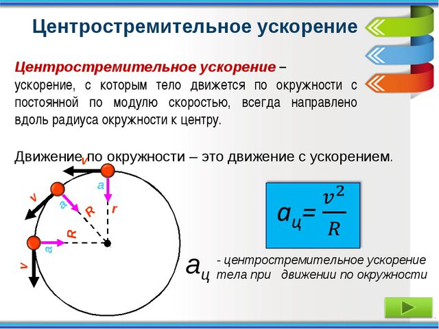 Решение задач равномерное движение по окружности 10 класс решение задач на составление системы