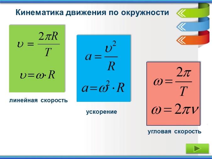 C:\Users\Aida\Desktop\Dvizhenie tela po okruzhnosti1\2\Dvizhenie tela po okruzhnosti Александрова З.В\Слайд13.JPG