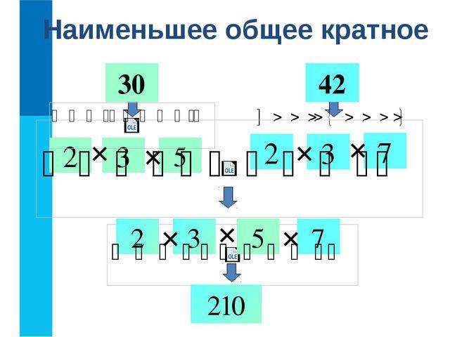 Наименьшее общее кратное 42 30 2 3 5   2 3 7  