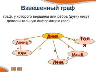 Взвешенный граф граф, у которого вершины или рёбра (дуги) несут дополнительну