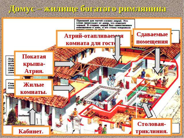 Домус – жилище богатого римлянина Кабинет. Жилые комнаты. Покатая крыша- Атр...