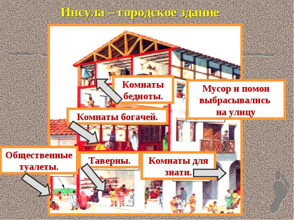 Инсула – городское здание Общественные туалеты. Таверны. Комнаты для знати....