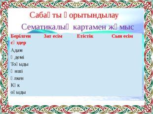Сабақты қорытындылау Сематикалық картамен жұмыс Берілген сөздер Зат есім Еті