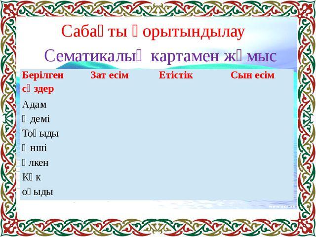 Сабақты қорытындылау Сематикалық картамен жұмыс Берілген сөздер Зат есім Еті...